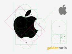 La Sección Áurea y sus Aplicaciones Contemporáneas -   diseño de la manzana de la empresa Apple, Inc.