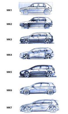 Volkswagen DIY Tips for Changing Fuses Cars Volkswagen