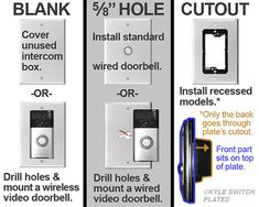 Applications for 3 Doorbell Plate Models