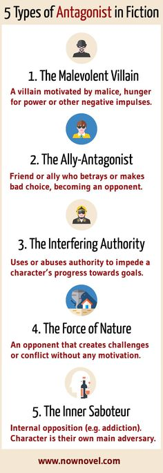 antagonists: Creating riveting opponents Creating riveting opponents: 5 types of antagonists with examplesCreating riveting opponents: 5 types of antagonists with examples Writing Promps, Book Writing Tips, Writing Words, English Writing, Writing Resources, Writing Help, Writing Skills, Writing Ideas, Fiction Writing Prompts