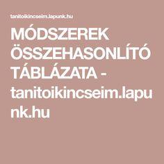 MÓDSZEREK ÖSSZEHASONLÍTÓ TÁBLÁZATA - tanitoikincseim.lapunk.hu Teaching, Advent, Learning, Education, Teaching Manners