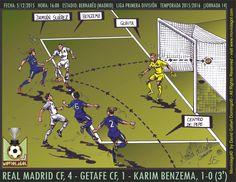 Moviolagol - David Gallart Domingo, Liga 2015-16 - Jornada 14 - Real Madrid CF, 4 - Getafe CF, 1 - Karim Benzema, 1-0 (3')