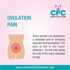 #Signs_of_Ovulation #cfc #chennai #fertility #tips #ovulation #infertility #ivf #treatment #hospital #medical