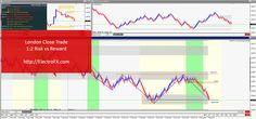 #EURUSD London Close #FX #trade with 200% #Profit (1:2 Risk:Reward) #Forex #Trading @ http://electrofx.com/