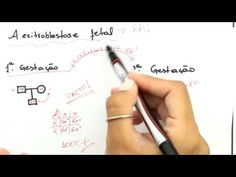 Me Salva! GEN15 - Eritroblastose Fetal e Falso O - YouTube