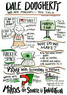 Visual Notes: Dale Dougherty TED talk