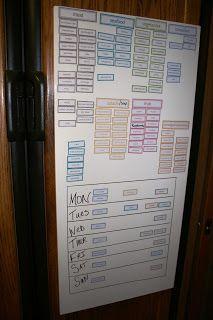 Menu Planning Idea