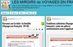 Fiches pédagogiques FLE et interculturel : les miroirs de Voyages en français