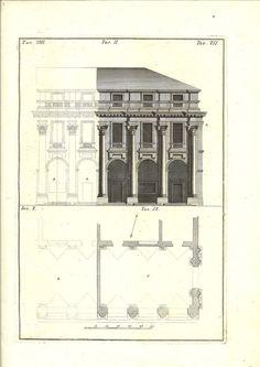 1760 Antique Architectural Print Loggia del Capitaniato Vicenza, Italy by Andrea Palladio, Drawing by Muttoni, Laid Paper