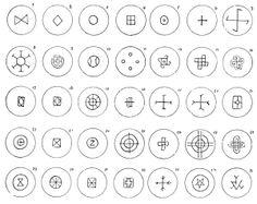 Hrnčířské značky / merki / gmerki - old Slavic symbols found on the pottery in Czech Republic and Rus (number 17): 1- 6 Želenice, 7 Mělník, 8 – 16 Gnězdovo, 17 Tver Oblast., 18 – 22 Levý Hradec, 23 – 29 Čáslav, 30 – 34 Hradec Králové, 35 Čáslav. || Niederle 1931.