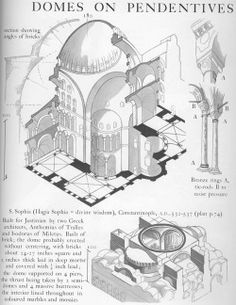 Byzantine domes on pendentives Graphic History of Architecture by John Mansbridge