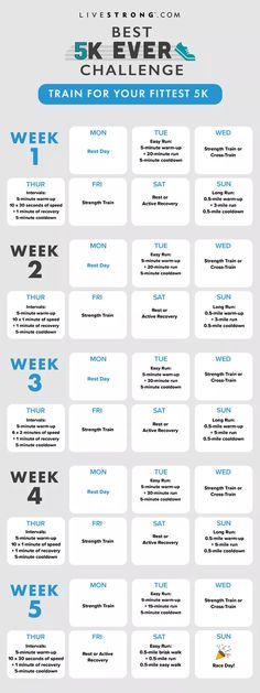 This 5-Week 5K Training Plan Is the Perfect Balance of Running and Strength Training | Livestrong.com