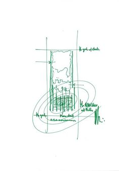 Drawings - The Nasher Sculpture Center - Renzo Piano