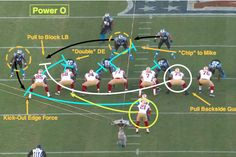NFL 101: Introducing the Power-Running Game