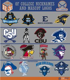 I&Apos;D like to see the best of college spartan logos. College Football Logos, Sports Team Logos, Sports Art, College Sport, Football Nails, Spartan Logo, Spray Paint Art, Logo Sign, Art Logo