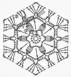 crochelinhasagulhas: Motivos de crochê
