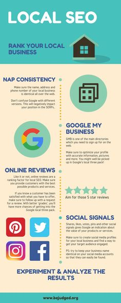 Want more web traffic, leads, and sales from local consumers? You need local SEO services. See how we can help build and grow your local business—our outstanding results prove we are the best local SEO company in Pakistan