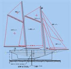 Resultado de imagen de hispaniola barco