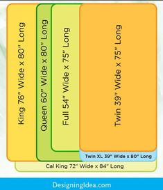 deco choix de la taille des lits dimensions du lit king queen
