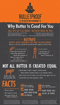 Butter is Good for You [infographic]