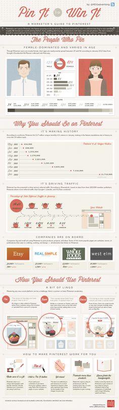 Marketing & Vertrieb  Der Leitfaden für Pinterest [Infografik]