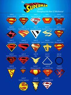 Resultado de imagem para Superman (Kal-El) (At Earth's End) Marvel Heroes Names, Dc Comics Superheroes, Dc Comics Art, Marvel Dc Comics, Superman Suit, Superman Symbol, Batman And Superman, Superman Poster, Superman Cosplay
