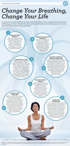How Changing Your Breathing Can Change Your Life (INFOGRAPHIC) | rePinned by CamerinRoss.com