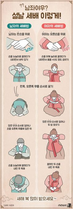 Korean New Year, Learn Korean, Information Design, Information Graphics, Sense Of Life, Korean Art, Korean Traditional, Korean Language, Kindergarten Activities
