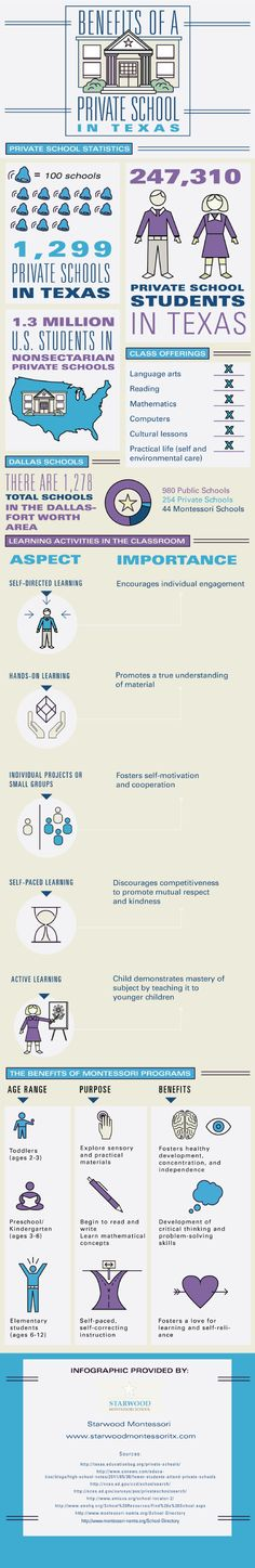 Infographic: Early education programs help children ...