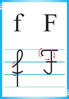 Alfabet polski, pisany dla dzieci do druku 15 Activities For Kids, Alphabet, Education, Math, School, Improve Handwriting, Speech Language Therapy, Learning, Activities