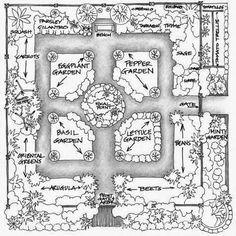 Willow Bee Inspired: Garden Design No. 18 - The Potager