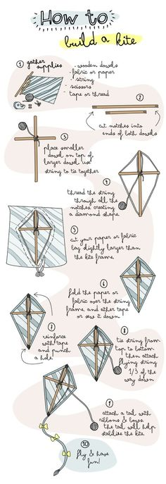 How to make a kite. Good for hours of outdoor fun!
