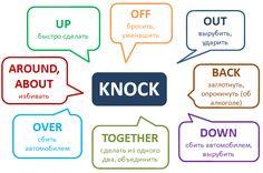 Фразовый глагол Knock #phrasalverbs #englishgrammar
