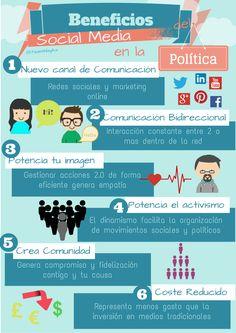 Beneficios de las redes sociales en la política #infografia #infographic #socialmedia