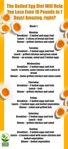 The Bolied Egg Diet Will Help You Lose Even 10 Pounds In 7 Days!