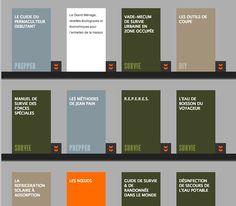 BOOKBANK, des PDF à téléchargher. La banque de livres téléchargeables de nopanic… Survie, DIY, Preppers et plus, tout en français!