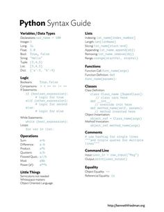 Python Free Programming Books, Computer Programming Languages, Computer Coding, Coding Languages, Computer Science, Data Science, Python Cheat Sheet, Coding Jobs, Python Programming