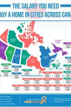 Canada's Most Expensive Places To Buy A Home [INFOGRAPHIC] via www.HuffingtonPost.ca w/ www.RentSeeker.ca