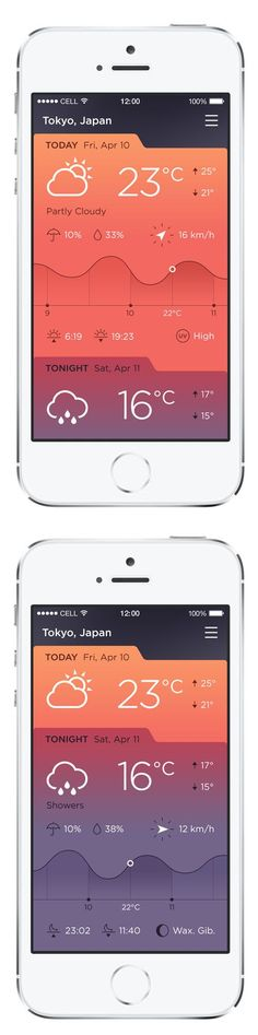 iPhone Weather App UI by Roman Shkolny. If you like UX, design, or design thinking, check out theuxblog.com