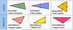clasiftriangulos.jpg (388×163)