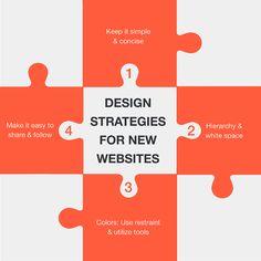 8 Basic Design Tips for New Websites