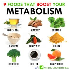Boost Your Metabolism!! Why? To burn more fat!! Try these foods today!! www.flaviliciousfitness.com