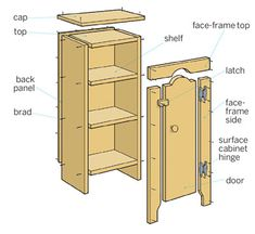 Illustration: Gregory Nemec | thisoldhouse.com | from How to Build a Jelly Cupboard