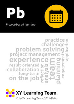 Head of 'Project-based learning' card in the deck of Learning Battle Cards