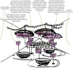 frills.cut.off: biophilic design + spatial solidarity