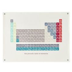 Science Banner (Periodic Table) in New Wall Art | The Land of Nod