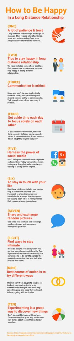 How to Be Happy In a Long Distance Relationship - Long distance relationships are tough to manage. They require a lot of patience, trust, and understanding from both people involved for them to work out. Below, we have included some of our best tips that you can use to make sure you can stay happy in a long distance relationship.  1. Communication Is Critical 2. Harness The Power Of Social Media 3. Find Ways To Stay Intimate