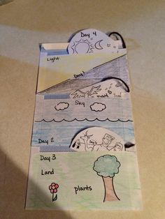 Teaching days of creation. Attach envelopes to each other for days 1,2, and 3. Days 4-6 fill the first 3 days.
