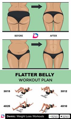 Flatter Belly Workout Plan - William J. Gym Workout Tips, Easy Workouts, Workout Challenge, Workout Videos, At Home Workouts, Workout Routines, Fat Workout, Fitness Herausforderungen, Fitness Workout For Women