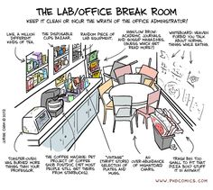PHD Comics: The Lab/Office Break Room (by Jorge Cham 9/28/2012)